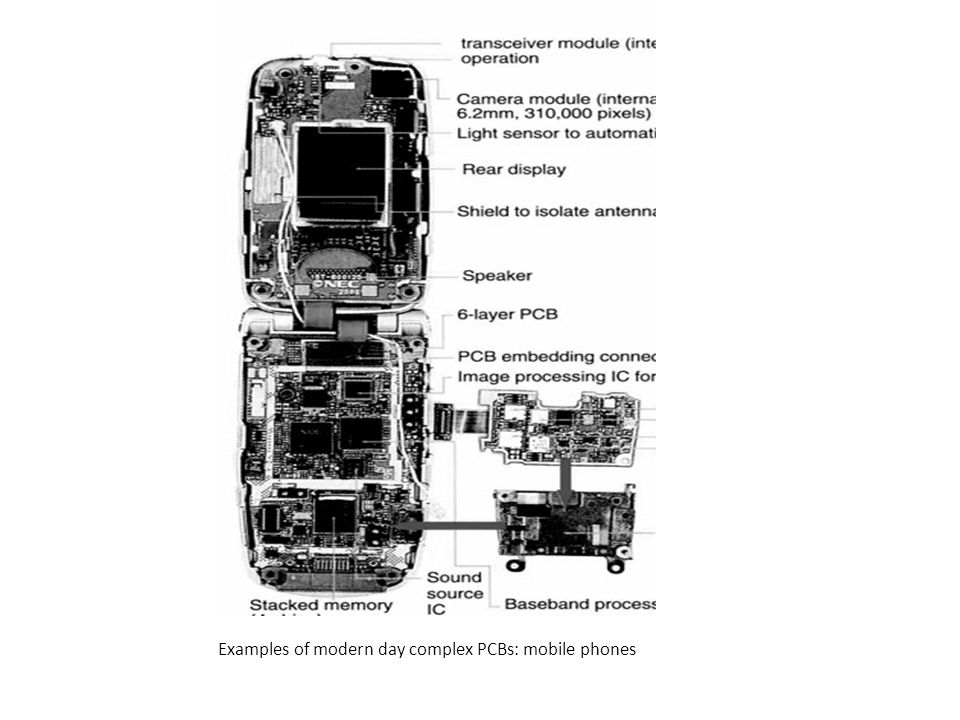 Examples of modern day complex PCBs: mobile phones