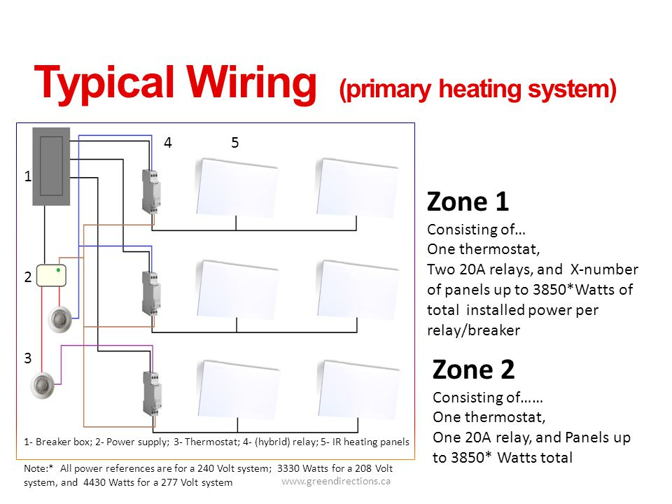 Typical Wiring (primary heating system)