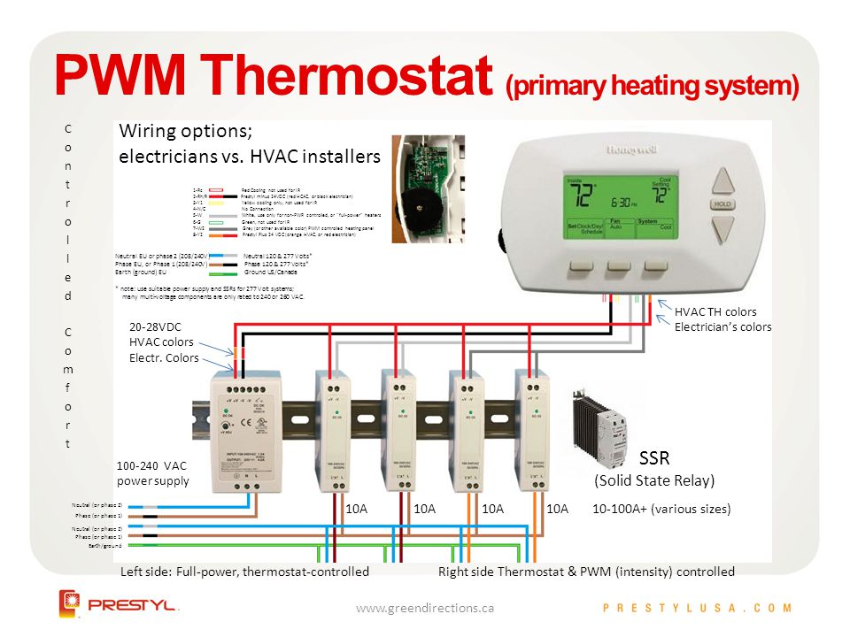 PWM Thermostat (primary heating system)