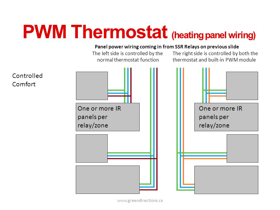 PWM Thermostat (heating panel wiring)