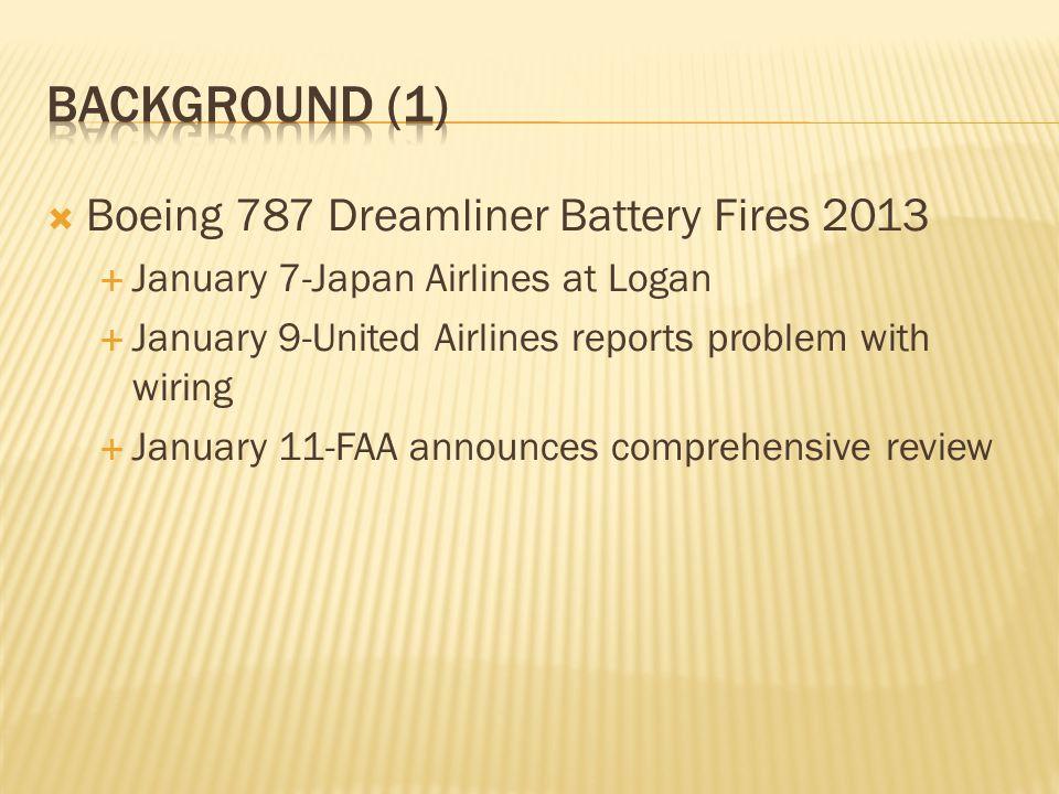 Background (1) Boeing 787 Dreamliner Battery Fires 2013