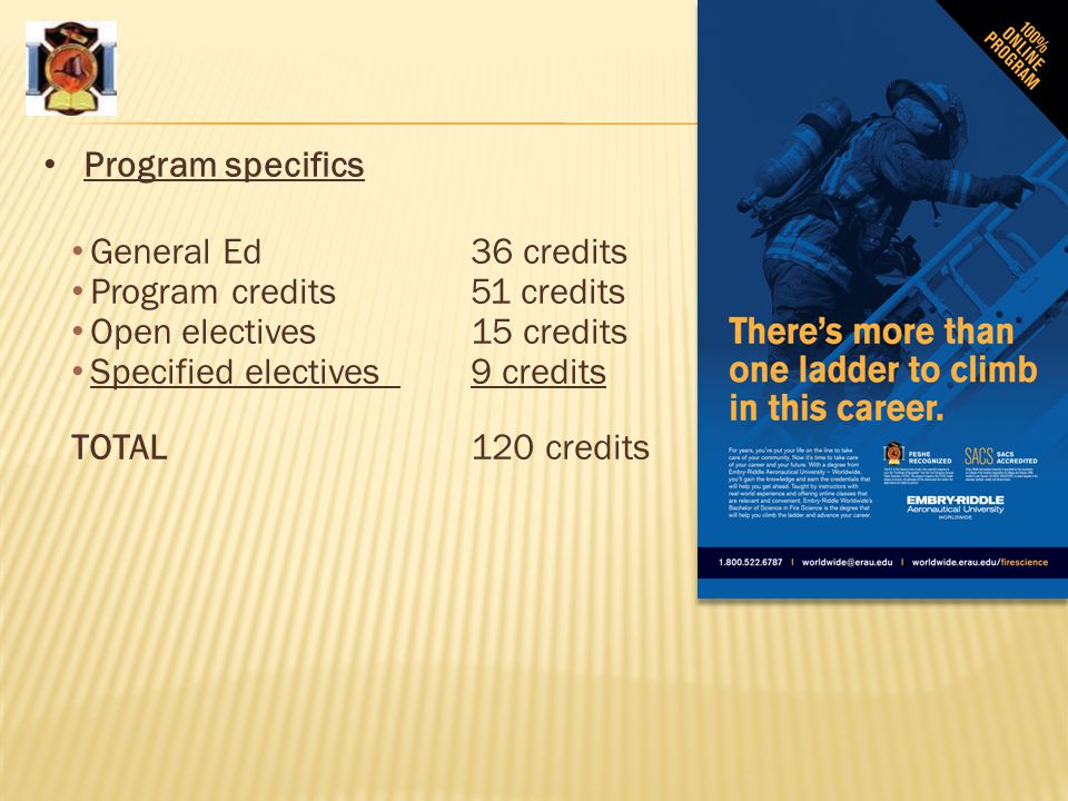 Program specifics General Ed 36 credits. Program credits 51 credits. Open electives 15 credits.