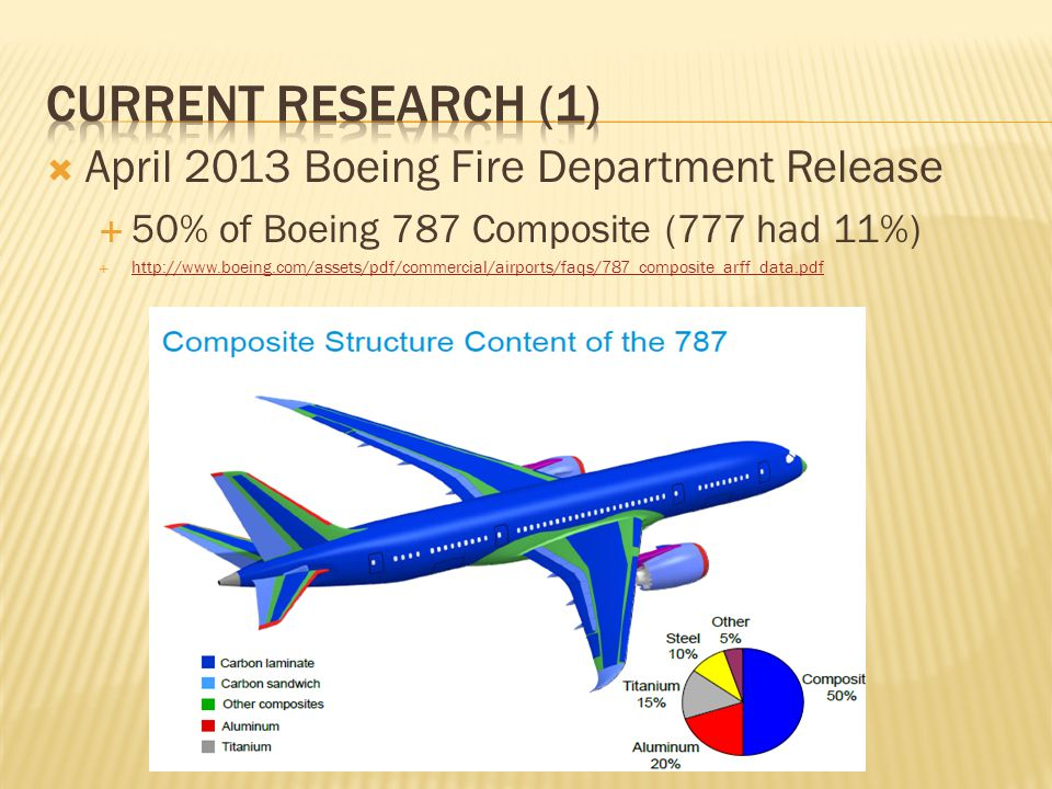 Current research (1) April 2013 Boeing Fire Department Release
