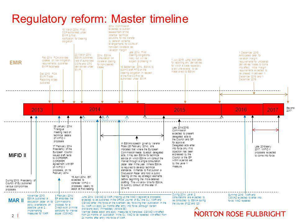 Regulatory reform: Master timeline