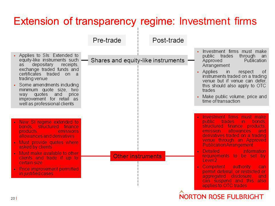 Extension of transparency regime Investment firms