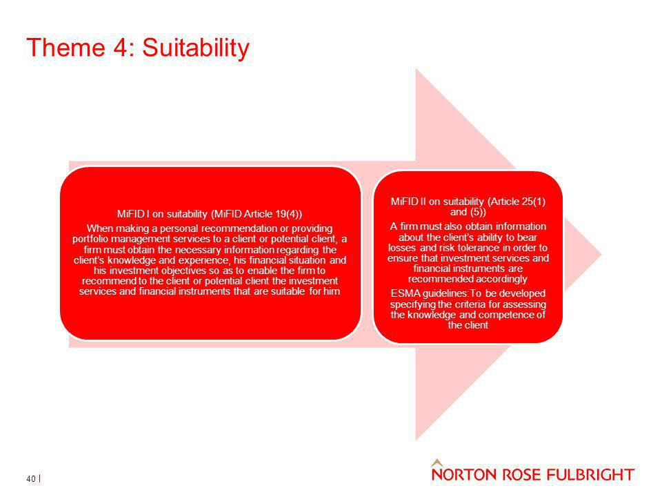 Theme 4: Suitability MiFID II on suitability (Article 25(1) and (5))