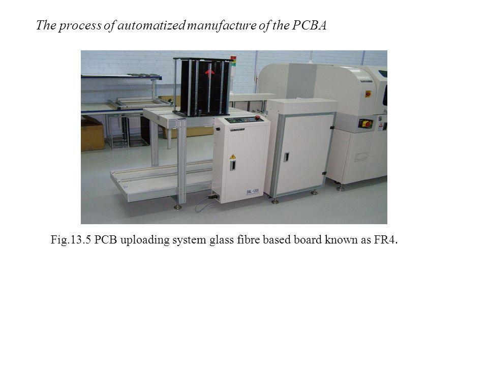 The process of automatized manufacture of the PCBA