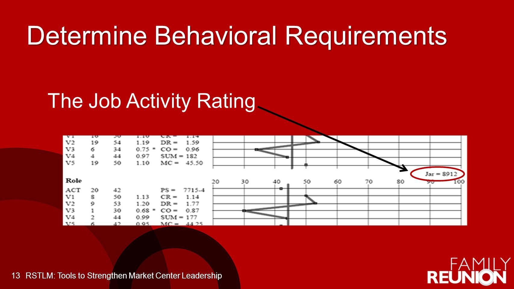 Determine Behavioral Requirements