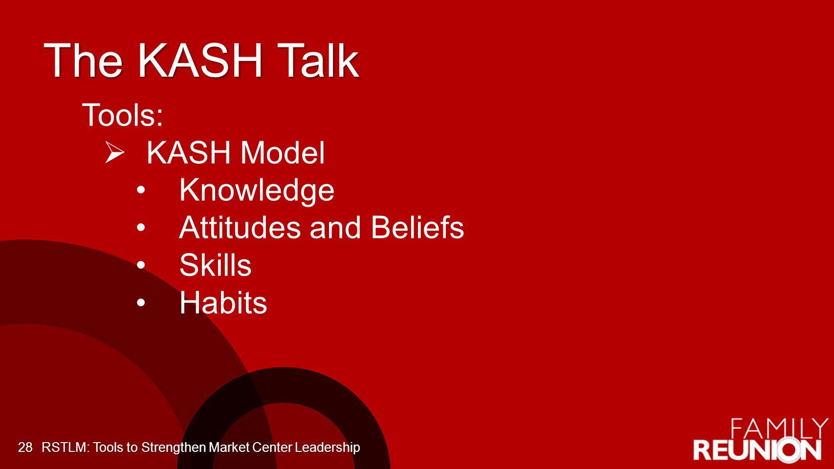 The KASH Talk Tools: KASH Model Knowledge Attitudes and Beliefs Skills