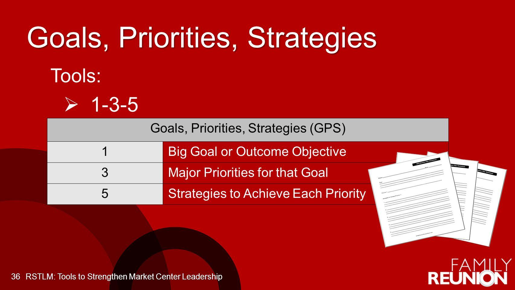 Goals, Priorities, Strategies