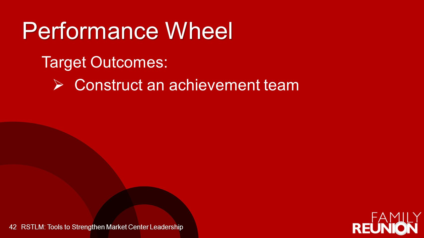 Performance Wheel Target Outcomes: Construct an achievement team