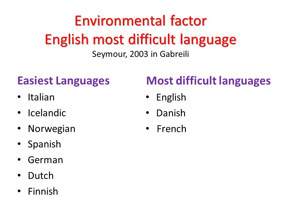 Environmental factor English most difficult language Seymour, 2003 in Gabreili