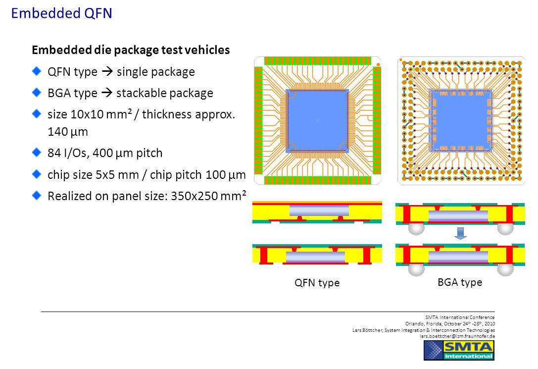 Embedded QFN Embedded die package test vehicles