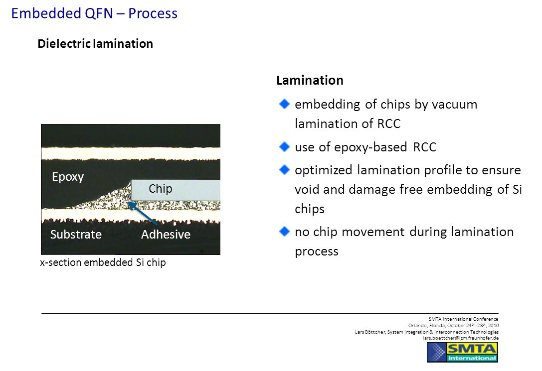 Embedded QFN – Process Lamination