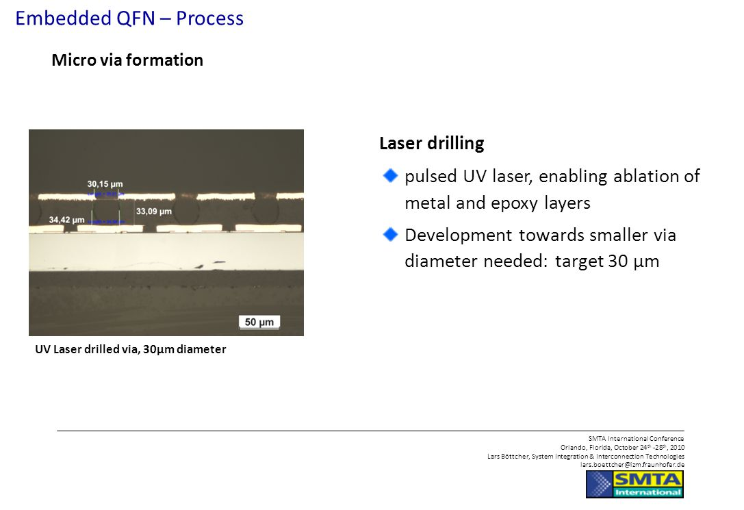 Embedded QFN – Process Laser drilling