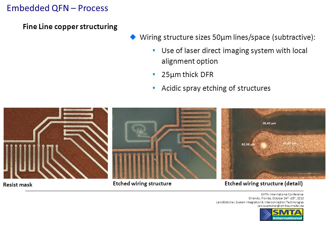 Embedded QFN – Process Fine Line copper structuring