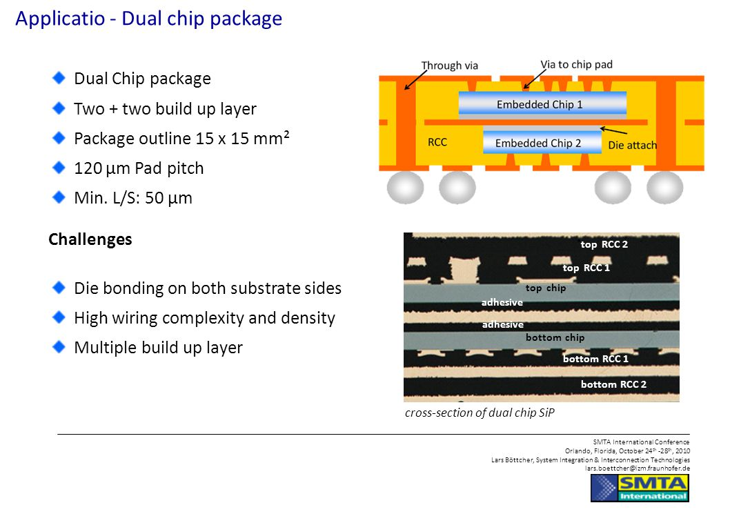 Applicatio - Dual chip package