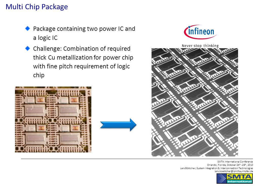 Multi Chip Package Package containing two power IC and a logic IC