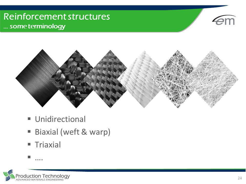Reinforcement structures … some terminology