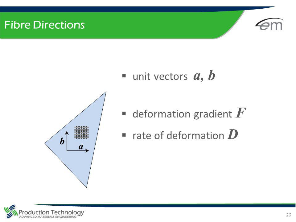 deformation gradient F rate of deformation D