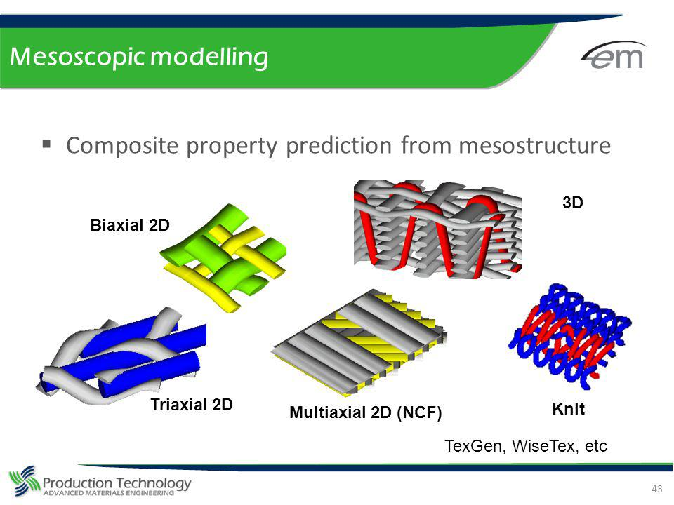 Composite property prediction from mesostructure