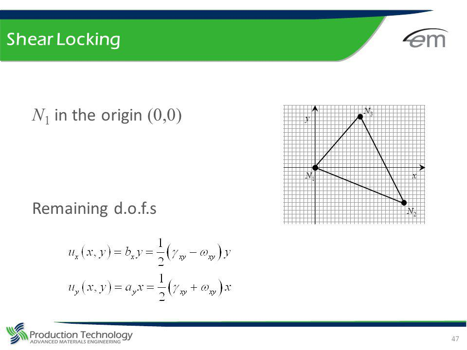 shear locking