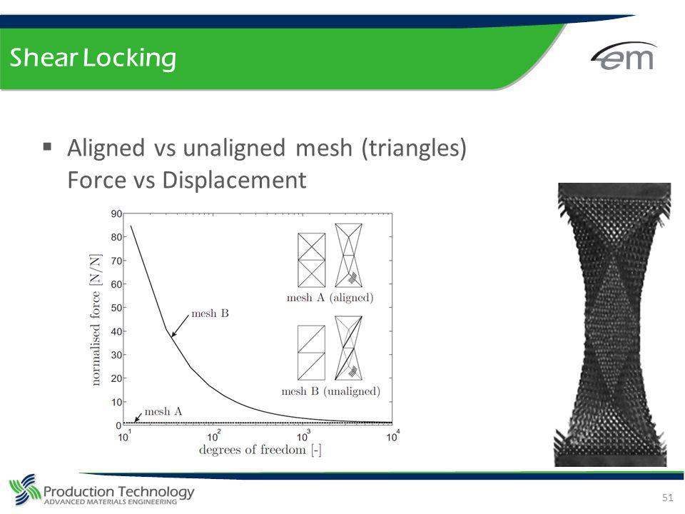 Shear Locking Aligned vs unaligned mesh (triangles) Force vs Displacement