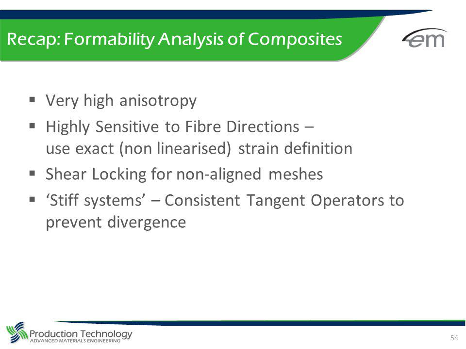 Recap: Formability Analysis of Composites