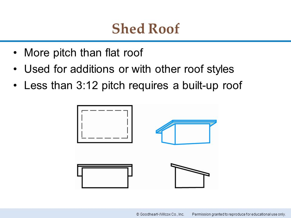 Shed Roof More pitch than flat roof
