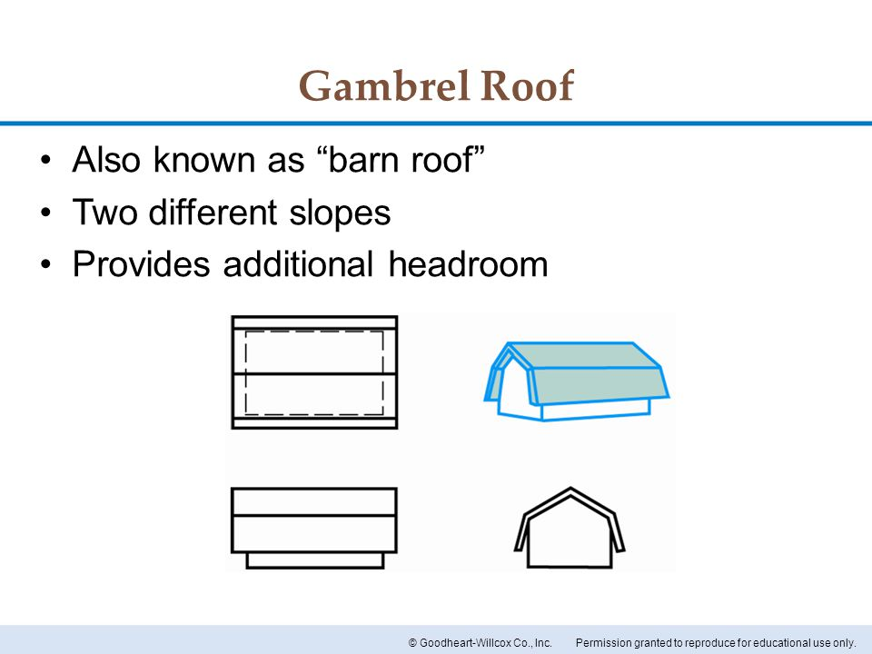 Gambrel Roof Also known as barn roof Two different slopes