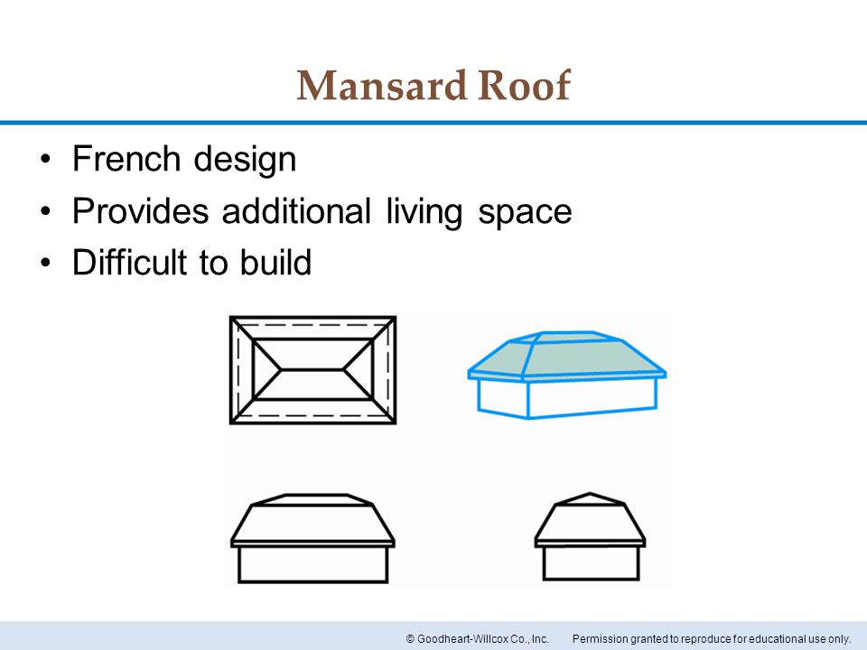 Mansard Roof French design Provides additional living space