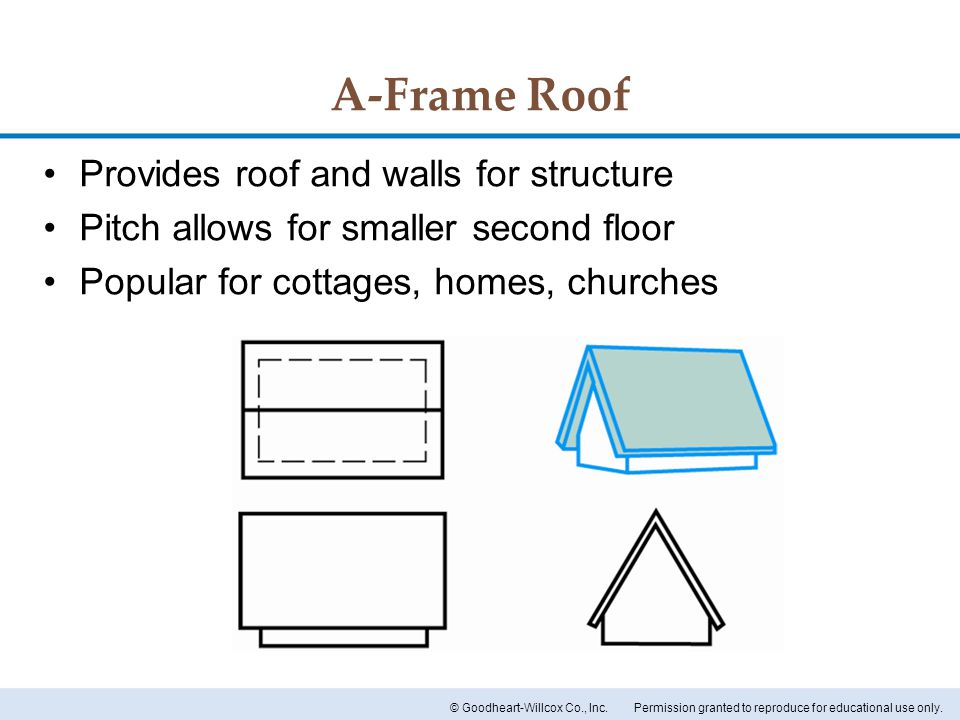 A-Frame Roof Provides roof and walls for structure