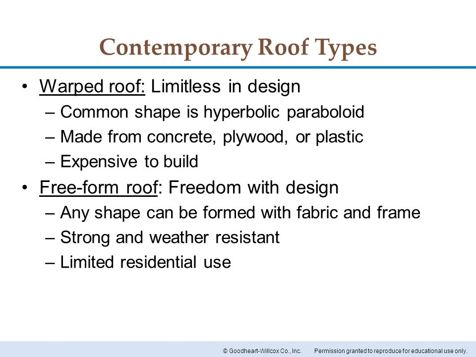 Contemporary Roof Types
