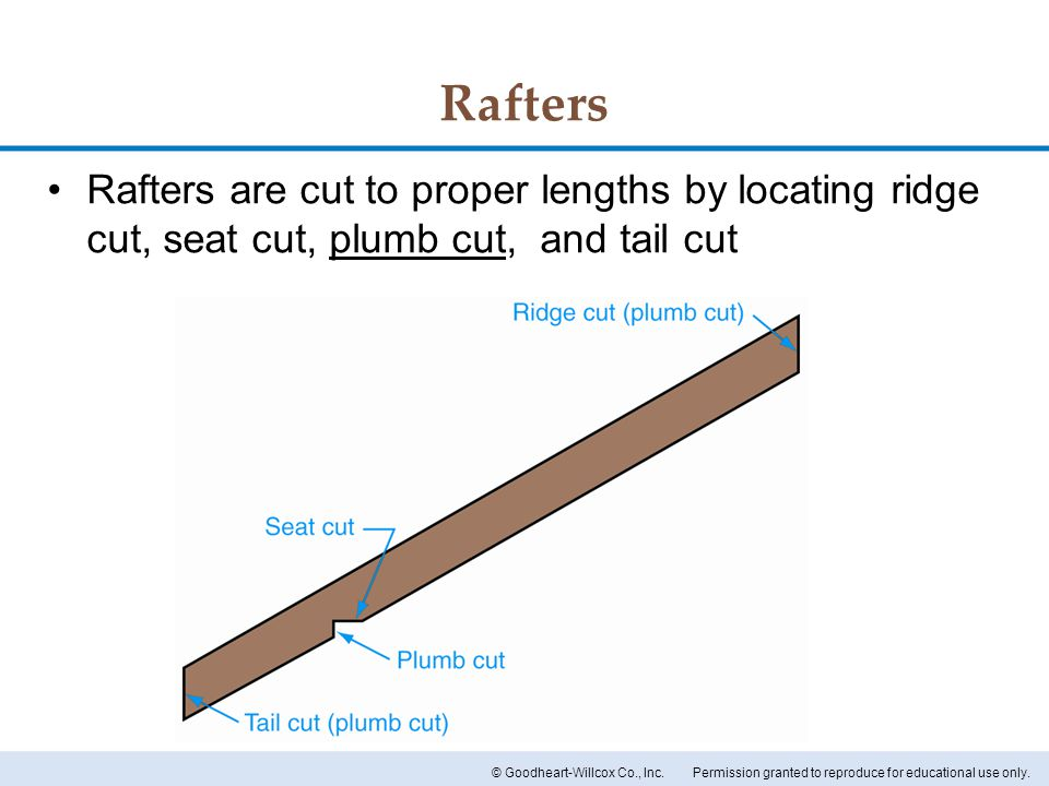 Rafters Rafters are cut to proper lengths by locating ridge cut, seat cut, plumb cut, and tail cut
