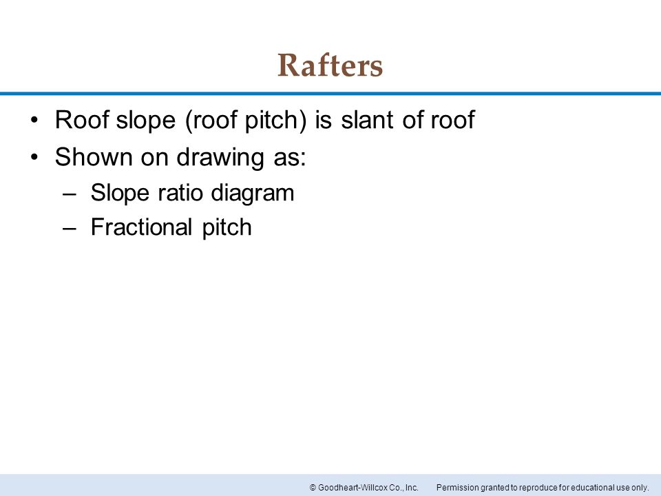 Rafters Roof slope (roof pitch) is slant of roof Shown on drawing as: