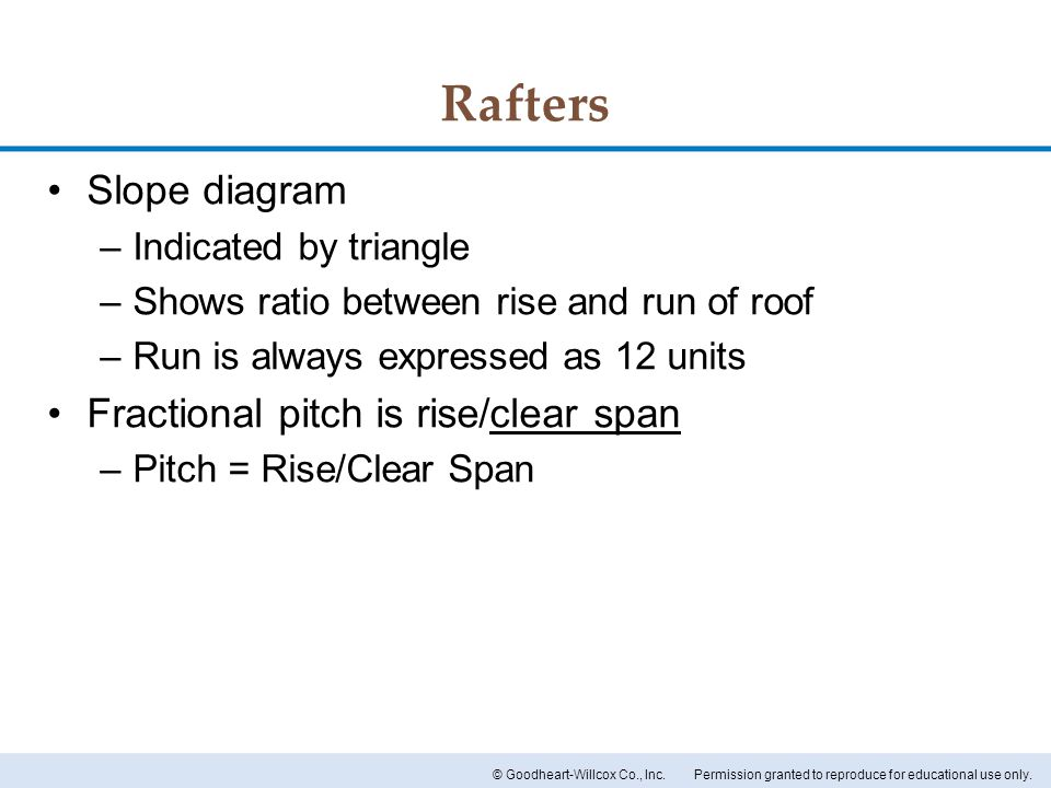 Rafters Slope diagram Fractional pitch is rise/clear span