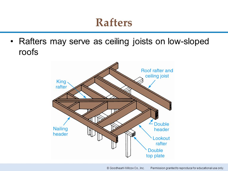 Rafters Rafters may serve as ceiling joists on low-sloped roofs