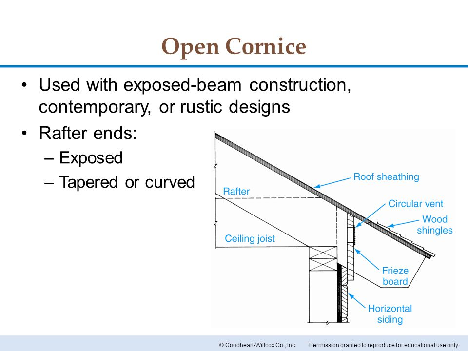 Open Cornice Used with exposed-beam construction, contemporary, or rustic designs. Rafter ends: Exposed.