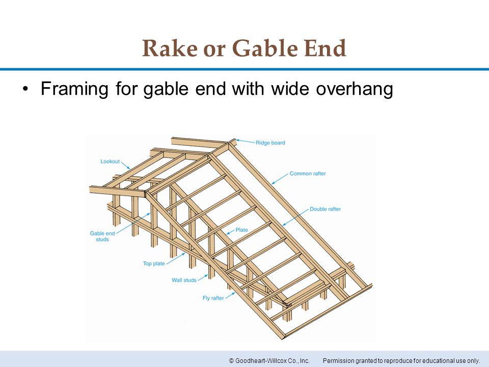 Rake or Gable End Framing for gable end with wide overhang