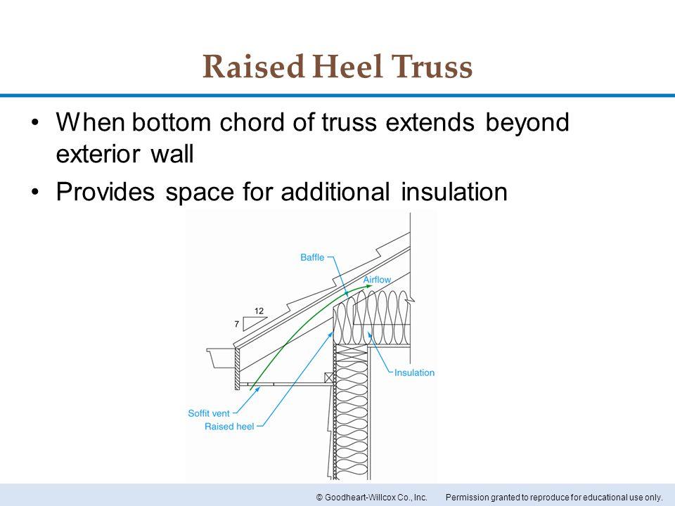 Raised Heel Truss When bottom chord of truss extends beyond exterior wall.