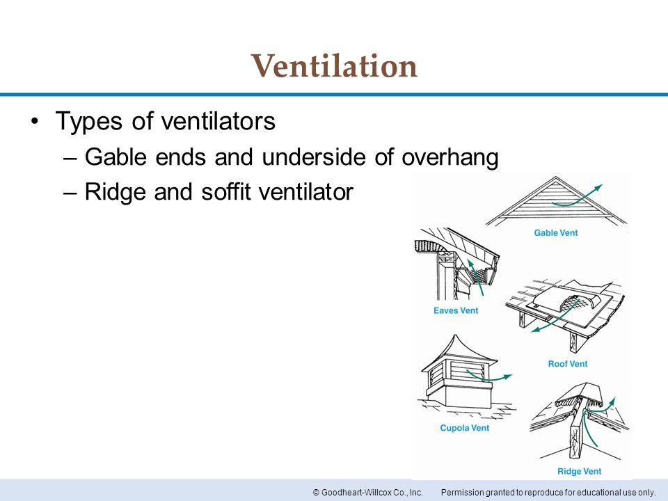 Ventilation Types of ventilators Gable ends and underside of overhang