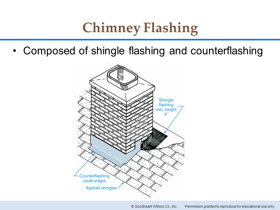 Chimney Flashing Composed of shingle flashing and counterflashing