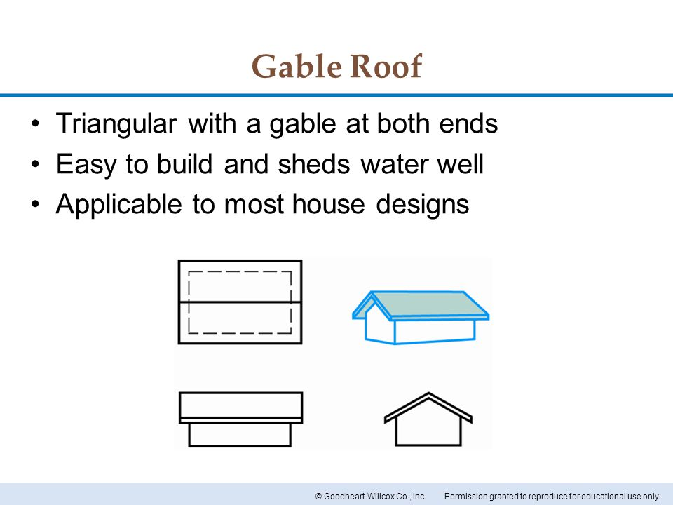 Chapter 16 roof designs chapter 16 roof designs ppt for Gable roof advantages and disadvantages