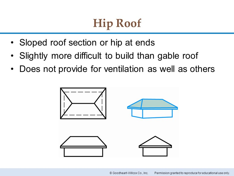 Hip Roof Sloped roof section or hip at ends
