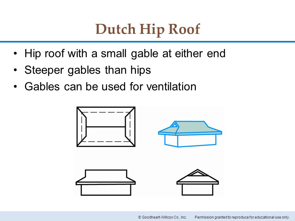 Dutch Hip Roof Hip roof with a small gable at either end