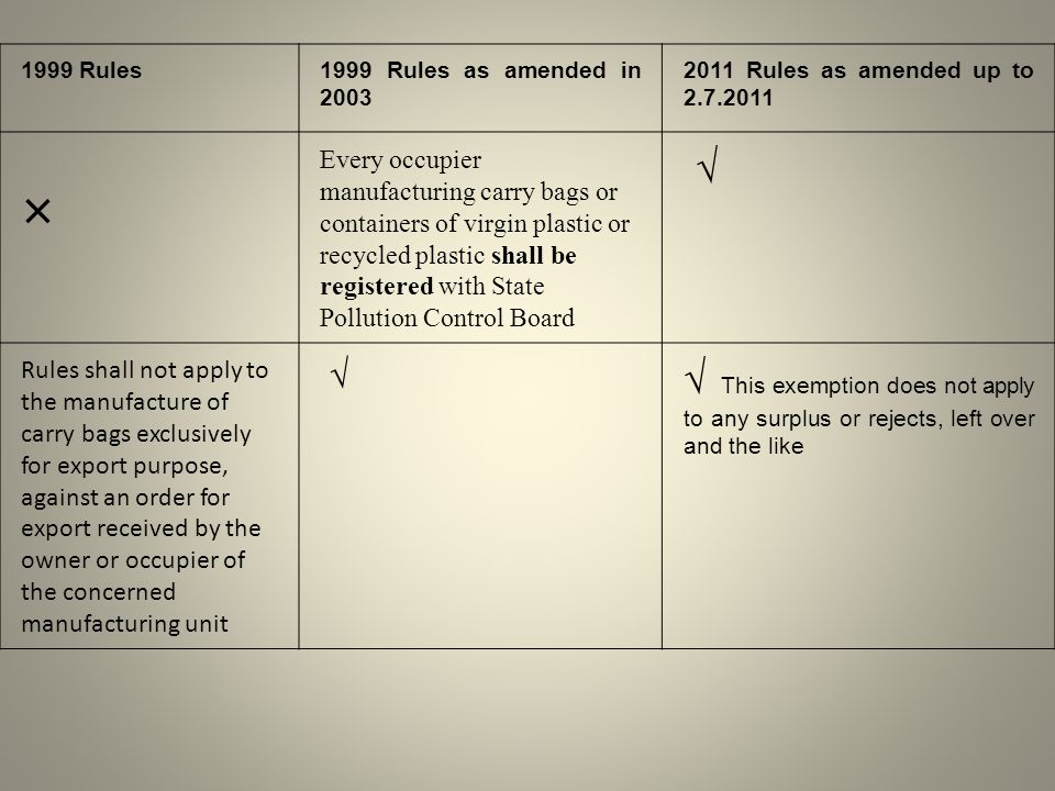 1999 Rules 1999 Rules as amended in 2003. 2011 Rules as amended up to 2.7.2011. ×
