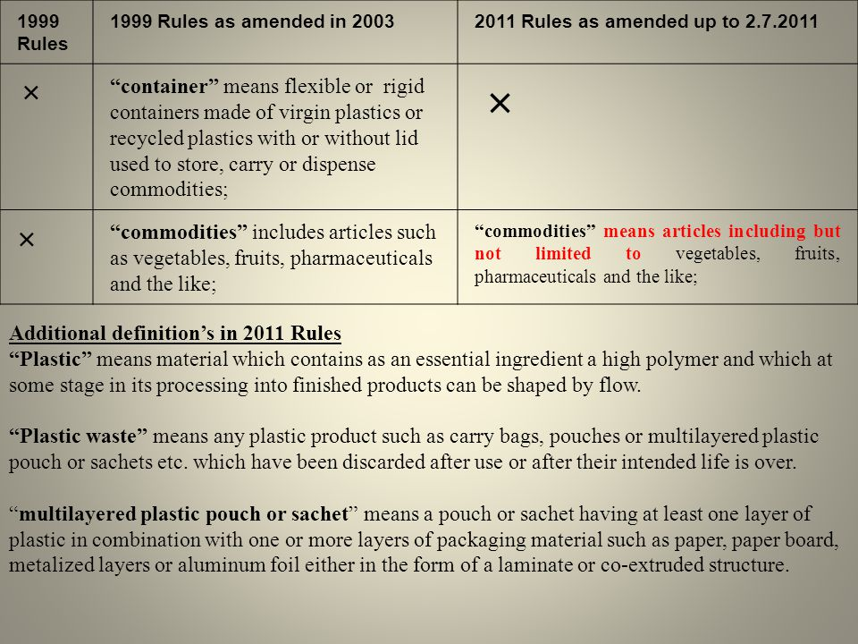 Additional definition's in 2011 Rules