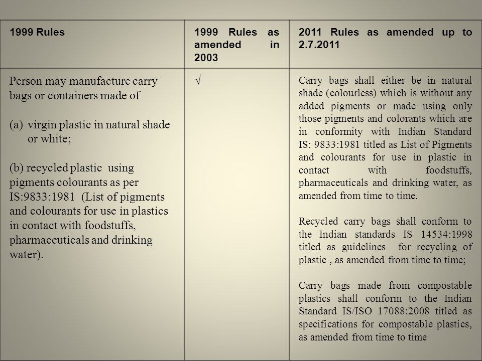 Person may manufacture carry bags or containers made of