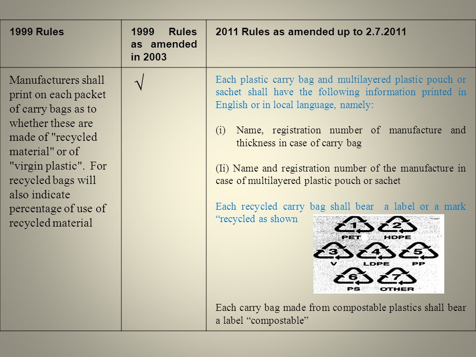1999 Rules 1999 Rules as amended in 2003. 2011 Rules as amended up to 2.7.2011.