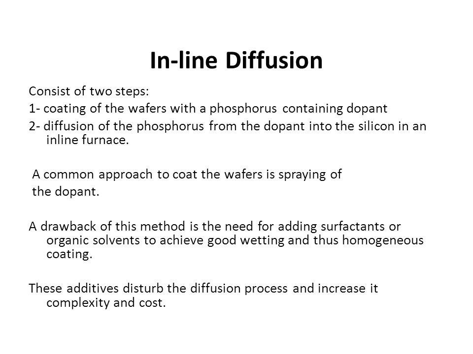 In-line Diffusion